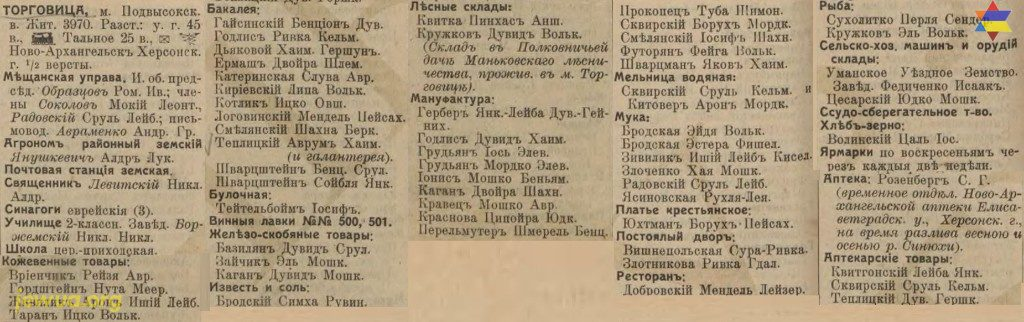 Torgovitsa entrepreneurs list from Russian Empire Business Directories by 1913