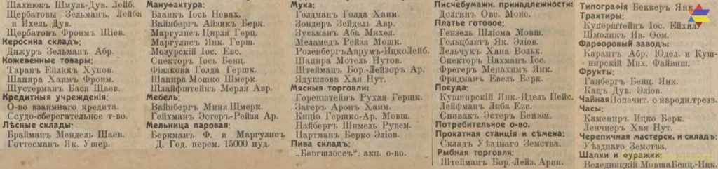 Olevsk entrepreneurs list from Russian Empire Business Directories by 1913