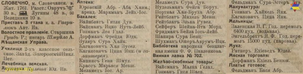 Slovechno entrepreneurs list from Russian Empire Business Directories by 1913