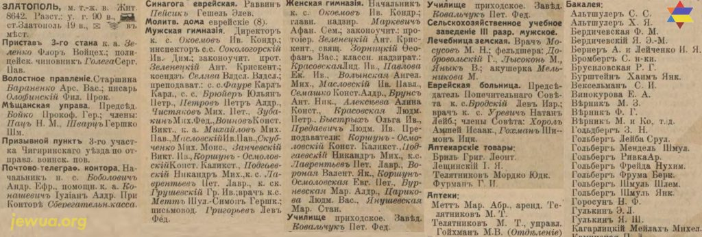 Zlatopol entrepreneurs list from Russian Empire Business Directories by 1913