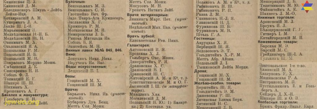 Zlatopol entrepreneurs list from Russian Empire Business Directories by 1913. Part 2