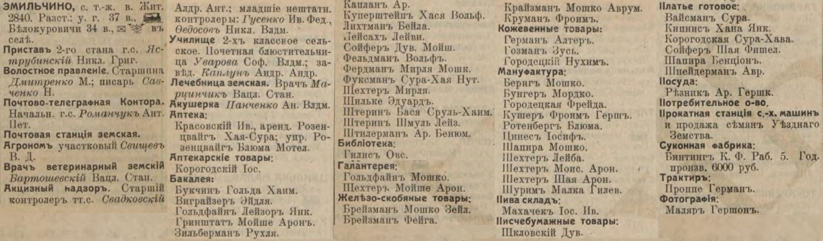 Emilchino entrepreneurs list from Russian Empire Business Directories by 1913