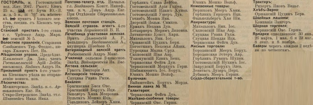 Gostomel entrepreneurs list from Russian Empire Business Directories by 1913