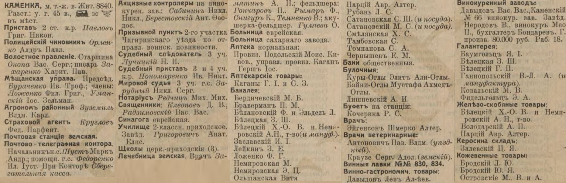Kamenka entrepreneurs list from Russian Empire Business Directories by 1913
