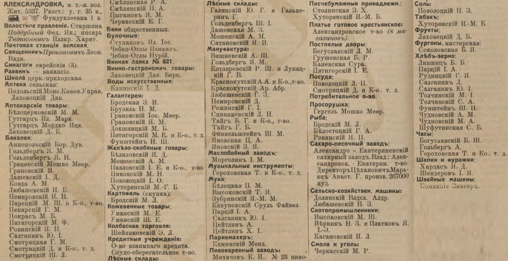 Alexandrovka entrepreneurs list from Russian Empire Business Directories by 1913
