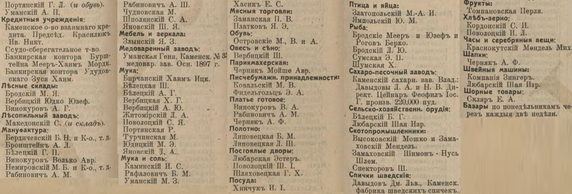 Kamenka entrepreneurs list from Russian Empire Business Directories by 1913. Page 2