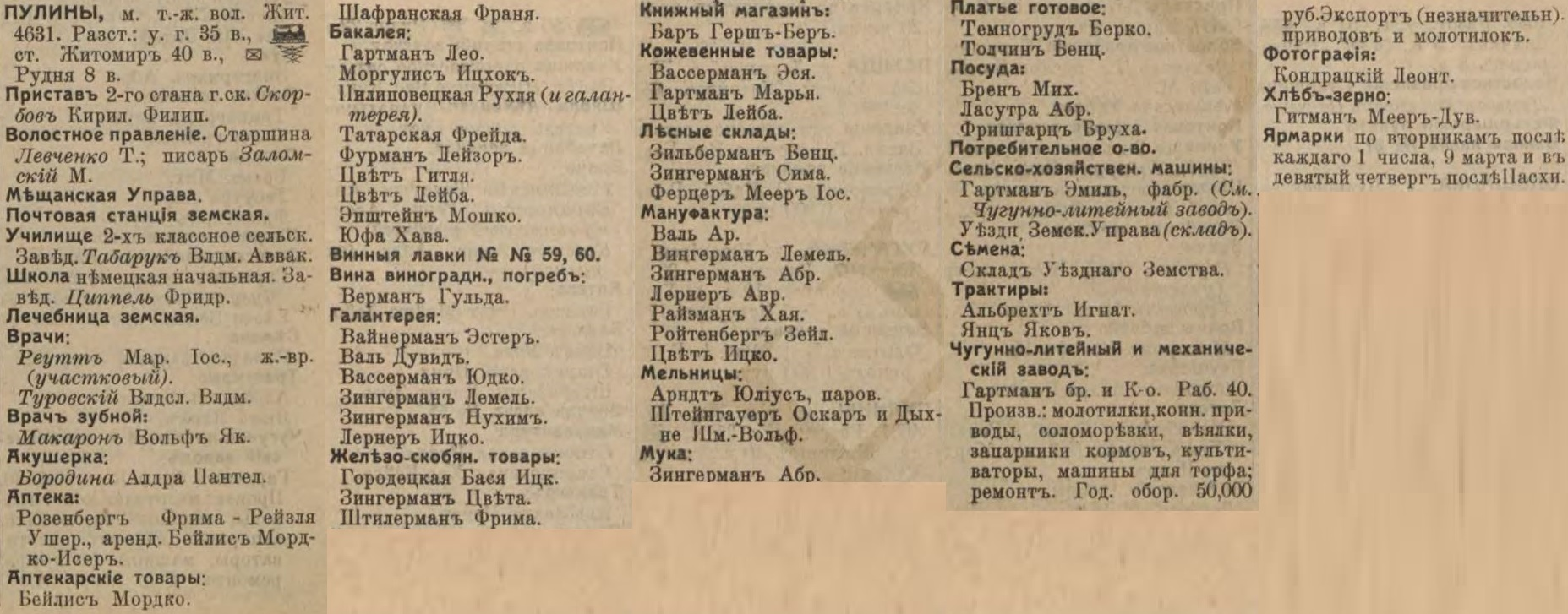 Puliny entrepreneurs list from Russian Empire Business Directories by 1913