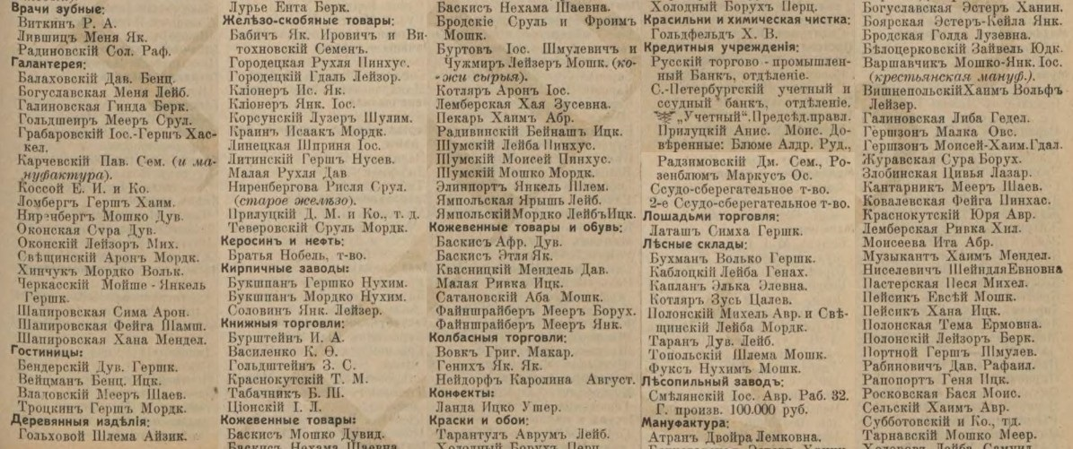 Smela entrepreneurs list from Russian Empire Business Directories by 1913. Part 4