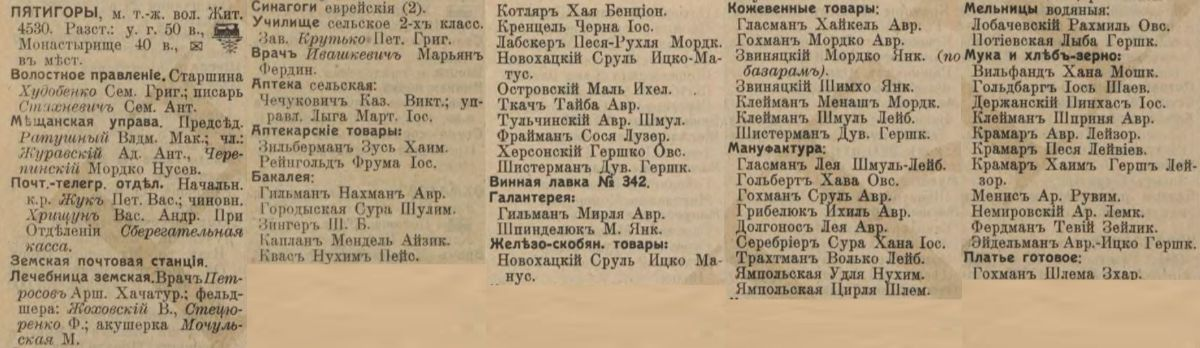 Piatigory entrepreneurs list  from Russian Empire Business Directories by 1913