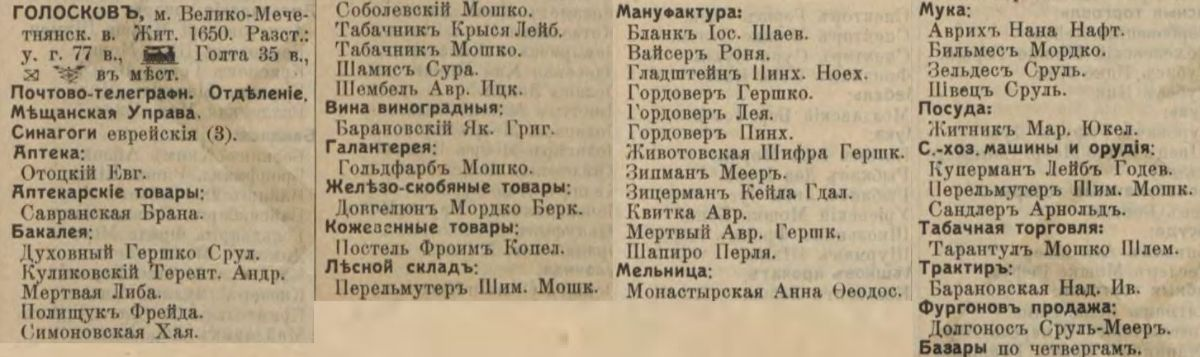 Goloskovo entrepreneurs list from Russian Empire Business Directories by 1913
