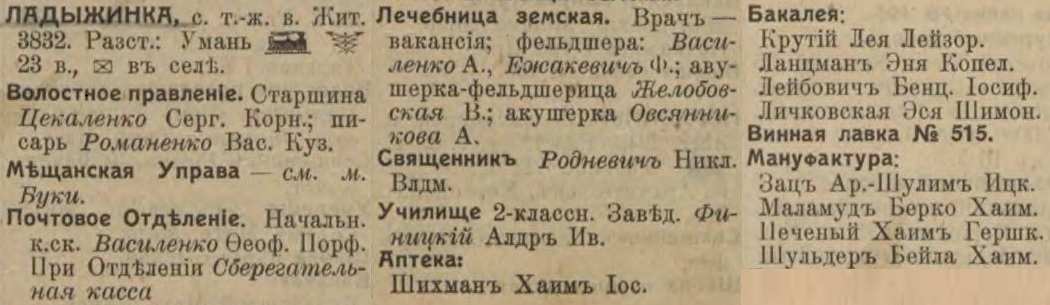Ladyzhinka entrepreneurs list from Russian Empire Business Directories by 1913