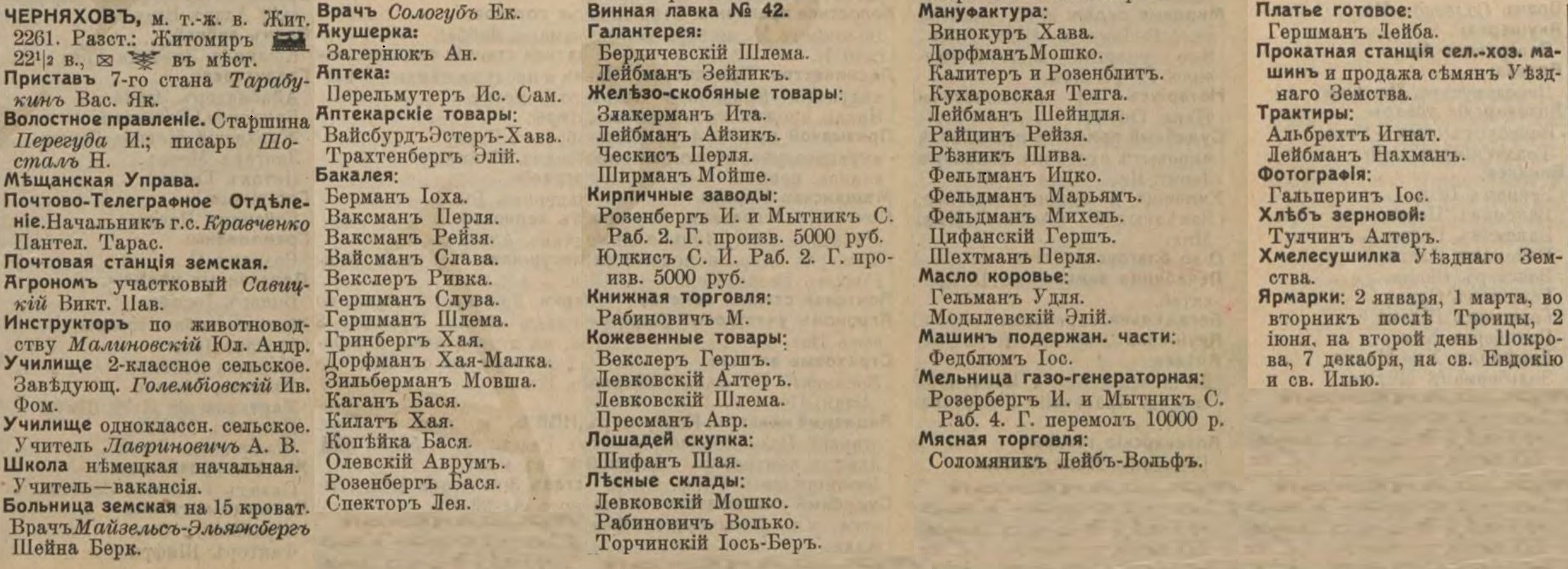 Cherniakhov entrepreneurs list from Russian Empire Business Directories by 1913