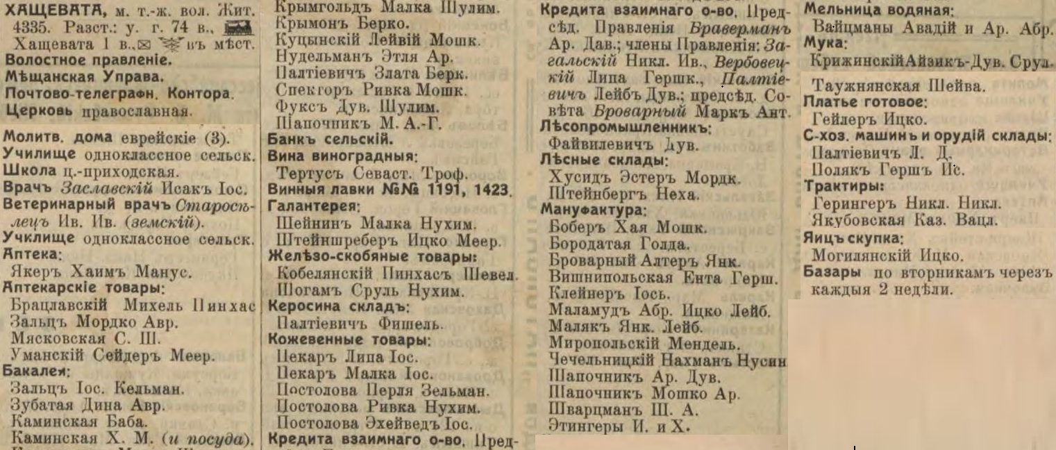 Khaschevatoye entrepreneurs list from Russian Empire Business Directories by 1913